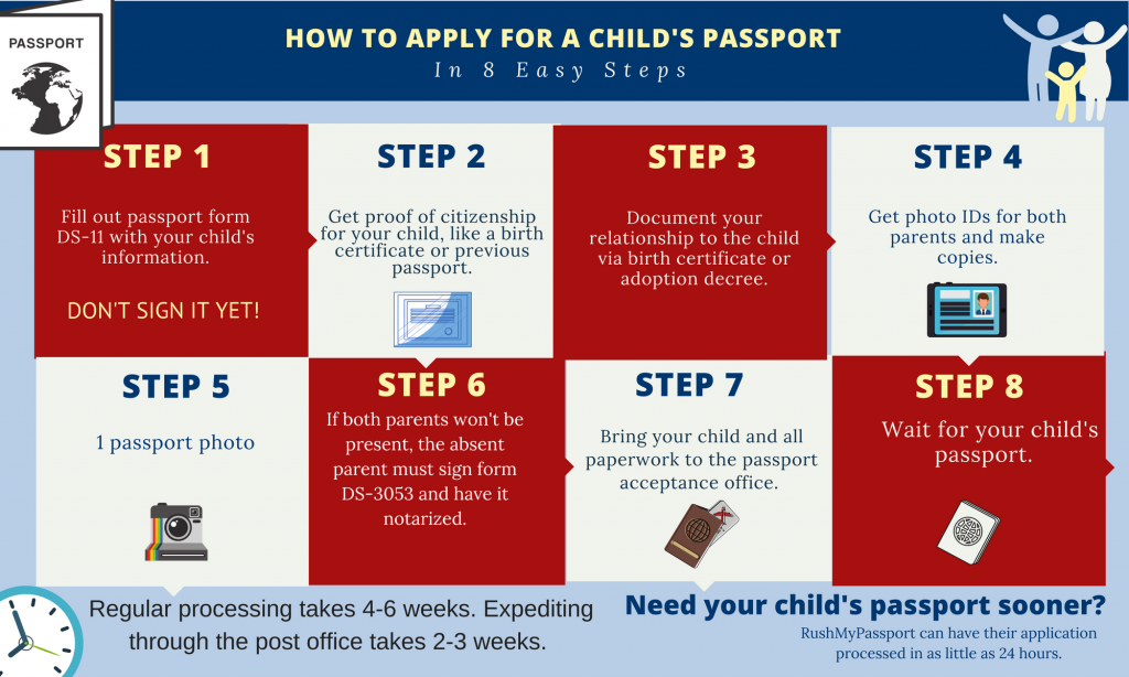 How To Get A Child Passport Rush My Passport