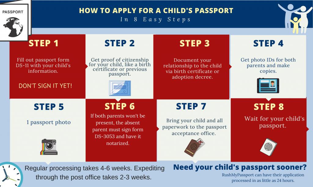 How To Get A Child Passport Rush My Passport